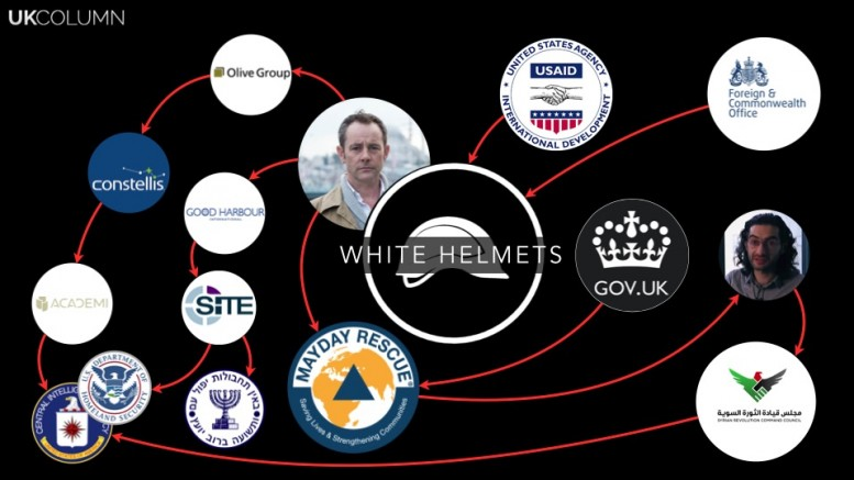 "Reporters Without Borders is a fully funded organization receiving money from the National Endowment for Democracy, USAID, International Republican Institute and George Soros' Open Society Foundation. They tried to shut down a discussion about ""White Helmets"" put on by the Swiss Press Club in Geneva."